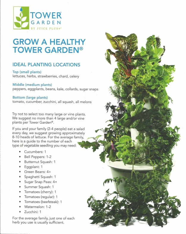 How to Grow at Healthy Tower Garden Vertical Urban Gardening